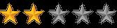 Betyg stjärna